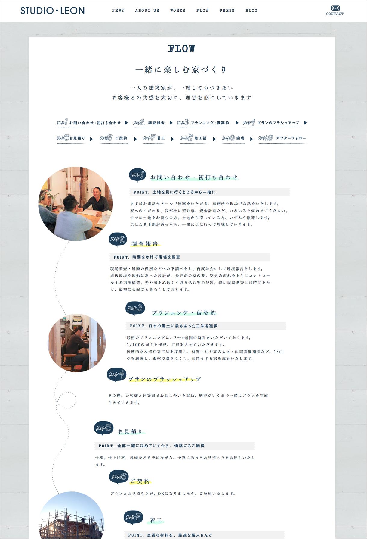 有限会社 STUDIO・LEON